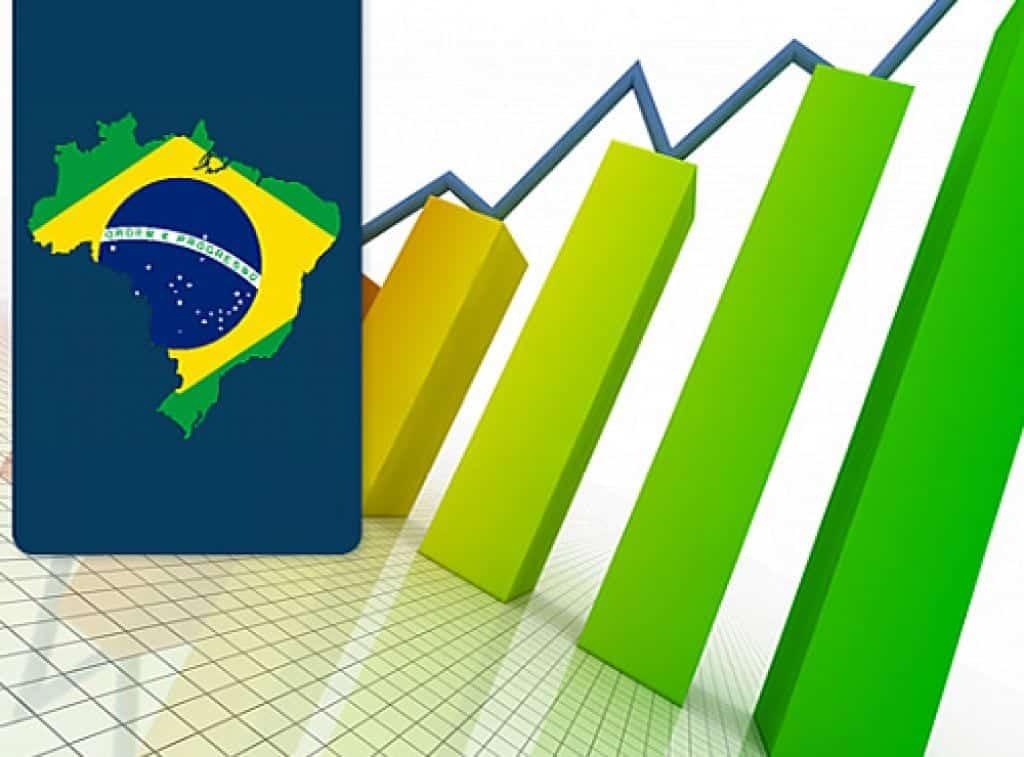 PIB no Rio Grande do Norte